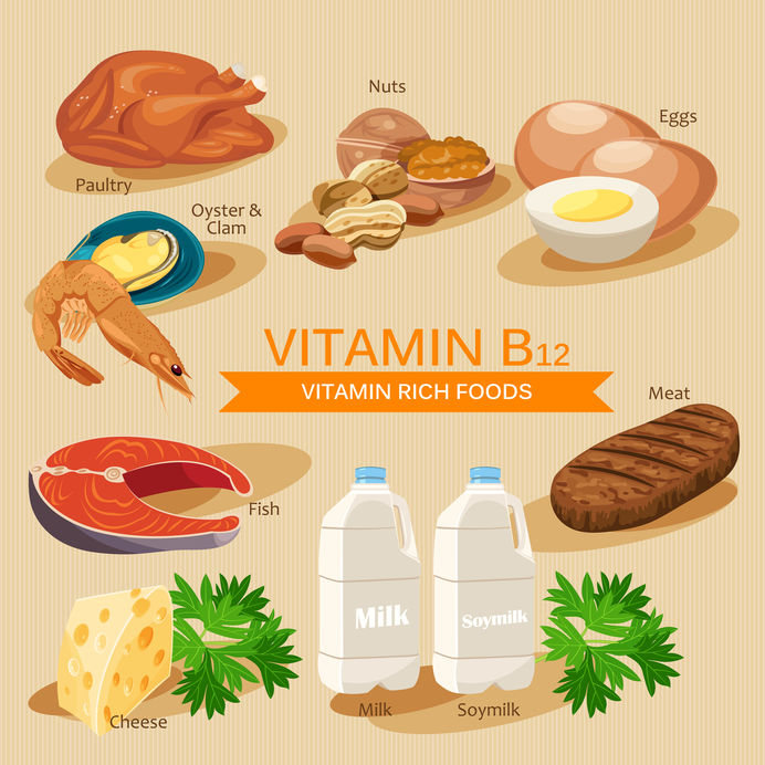 b12 thyroid foods